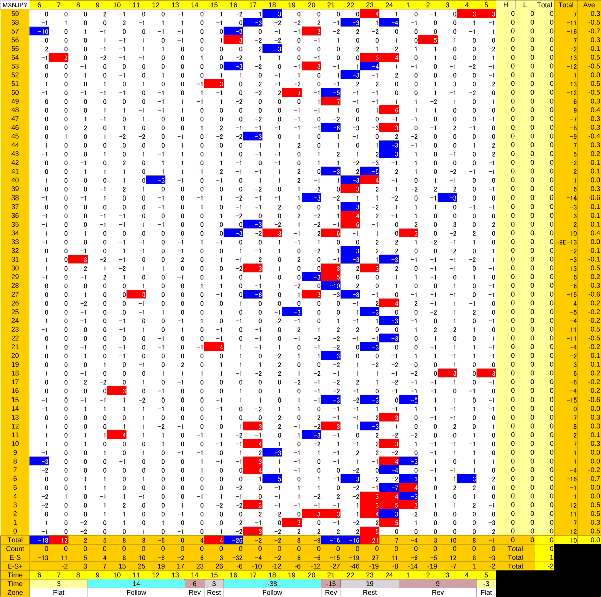 20210105_HS(3)MXNJPY