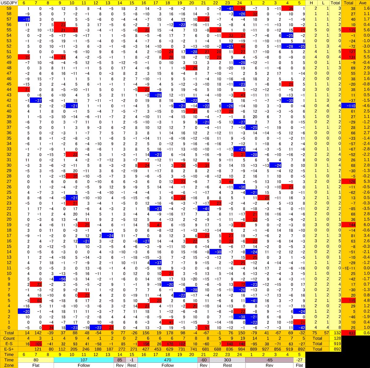 20210107_HS(1)USDJPY