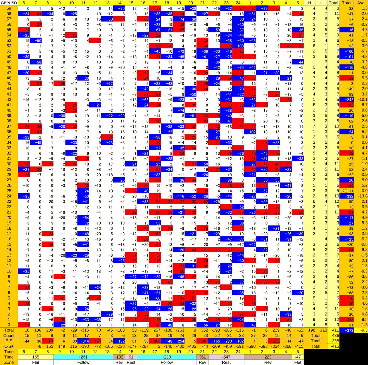20210107_HS(2)GBPUSD