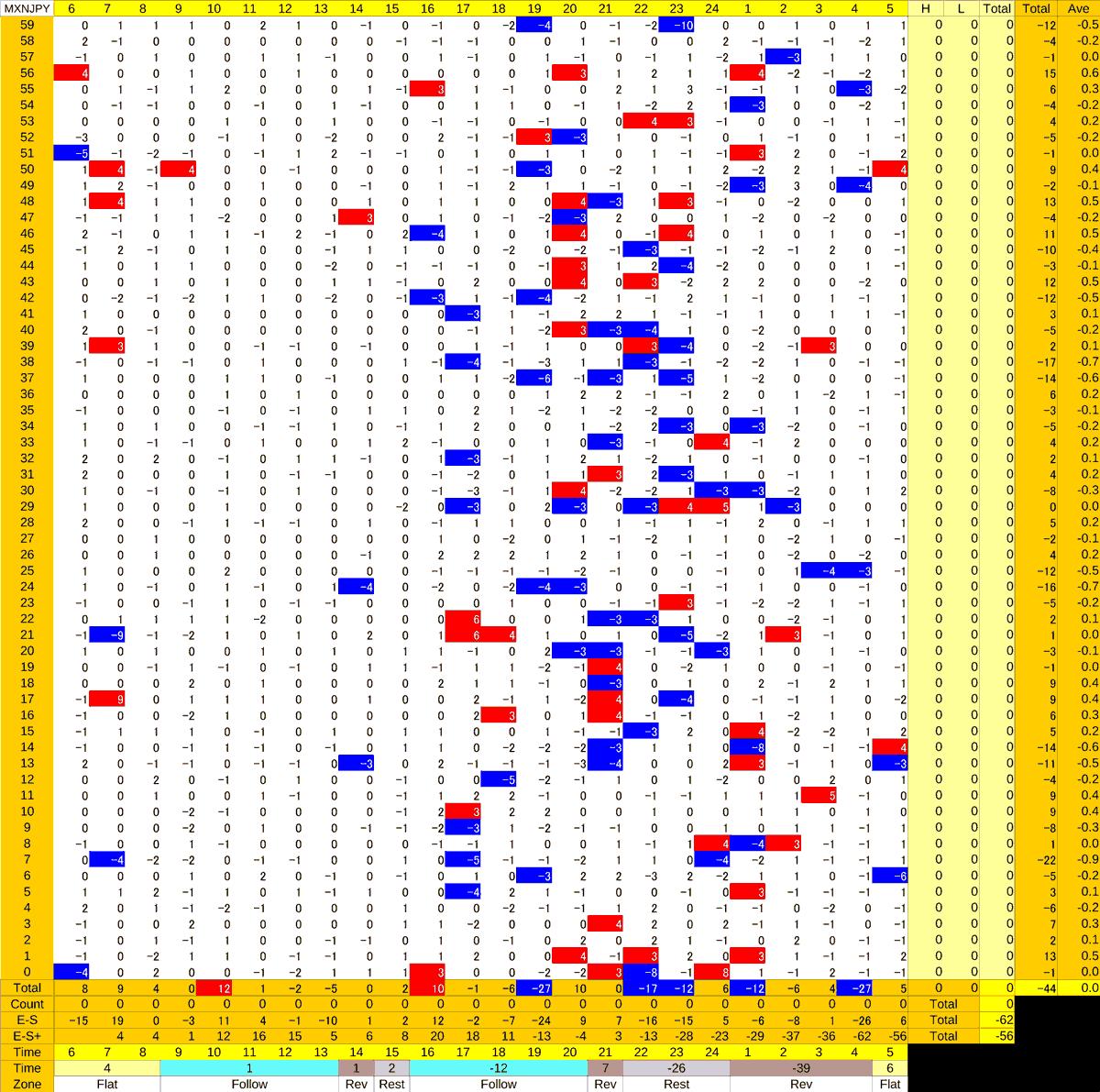 20210107_HS(3)MXNJPY