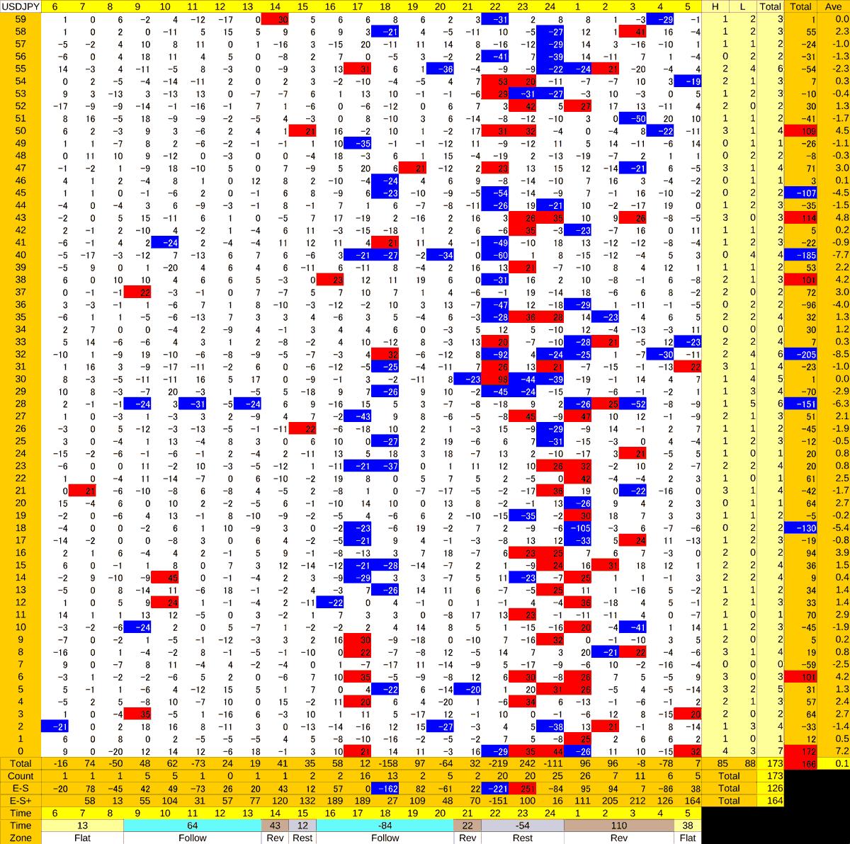 20210108_HS(1)USDJPY
