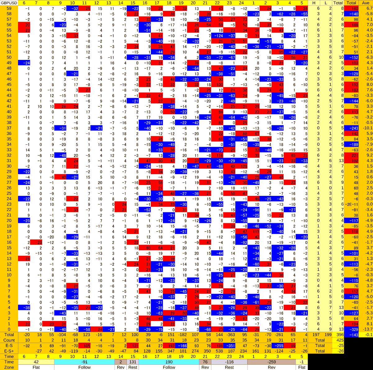 20210108_HS(2)GBPUSD