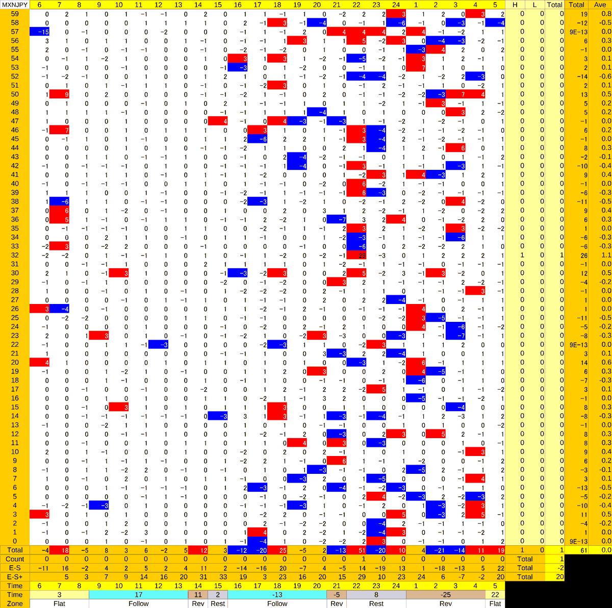 20210108_HS(3)MXNJPY