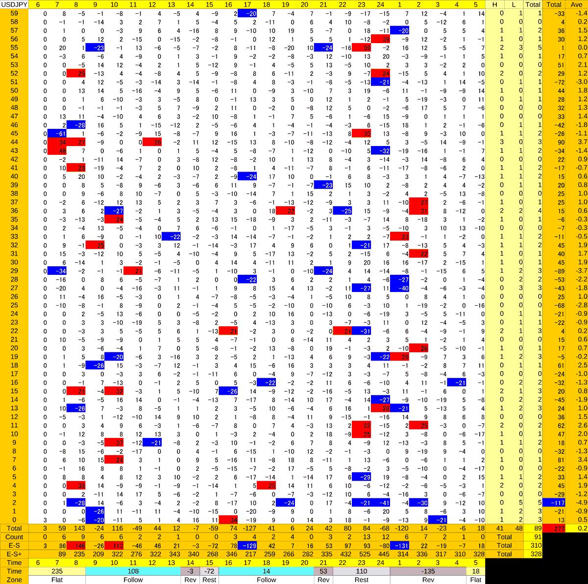 20210111_HS(1)USDJPY