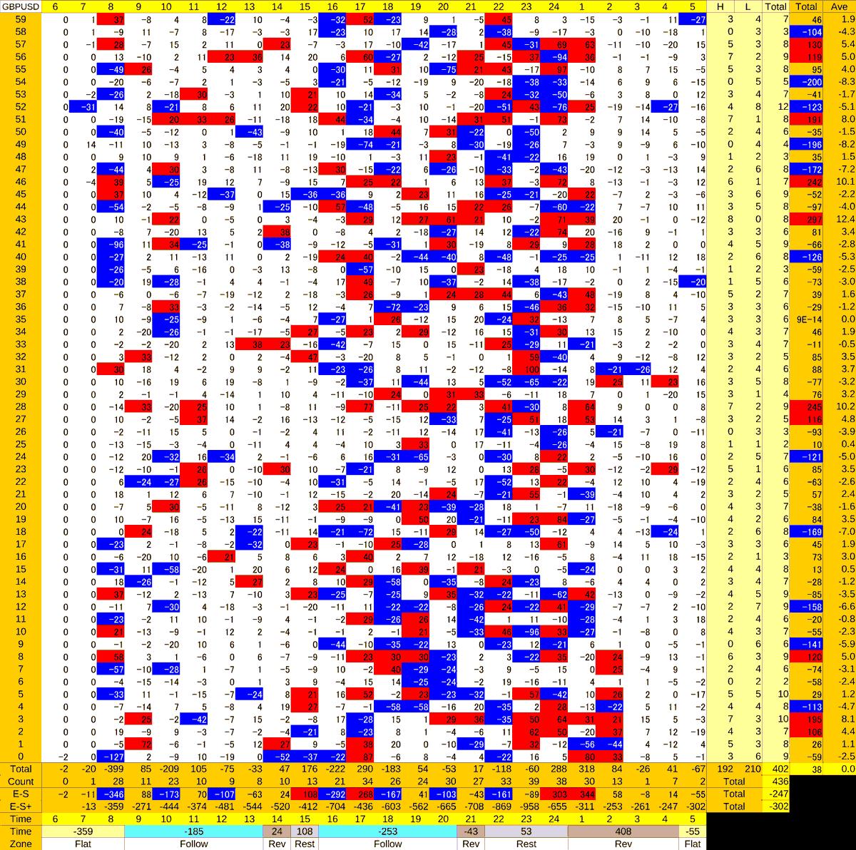 20210111_HS(2)GBPUSD