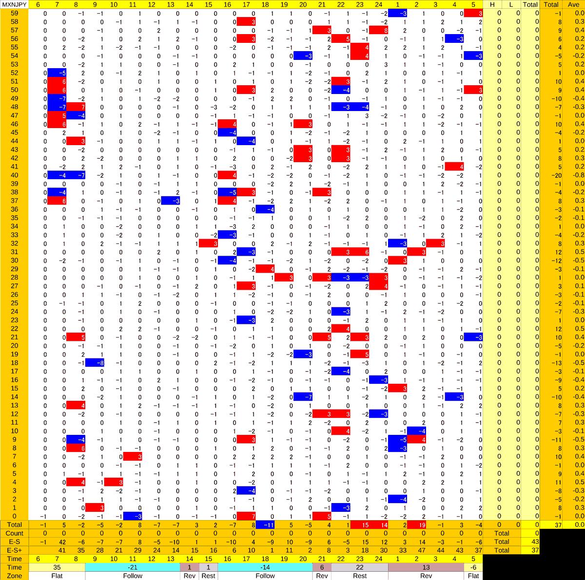 20210111_HS(3)MXNJPY