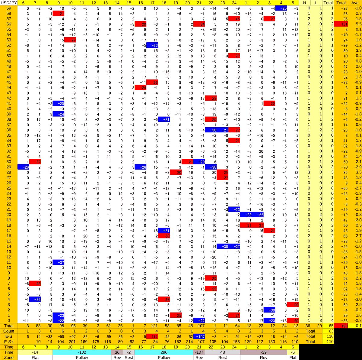 20210113_HS(1)USDJPY