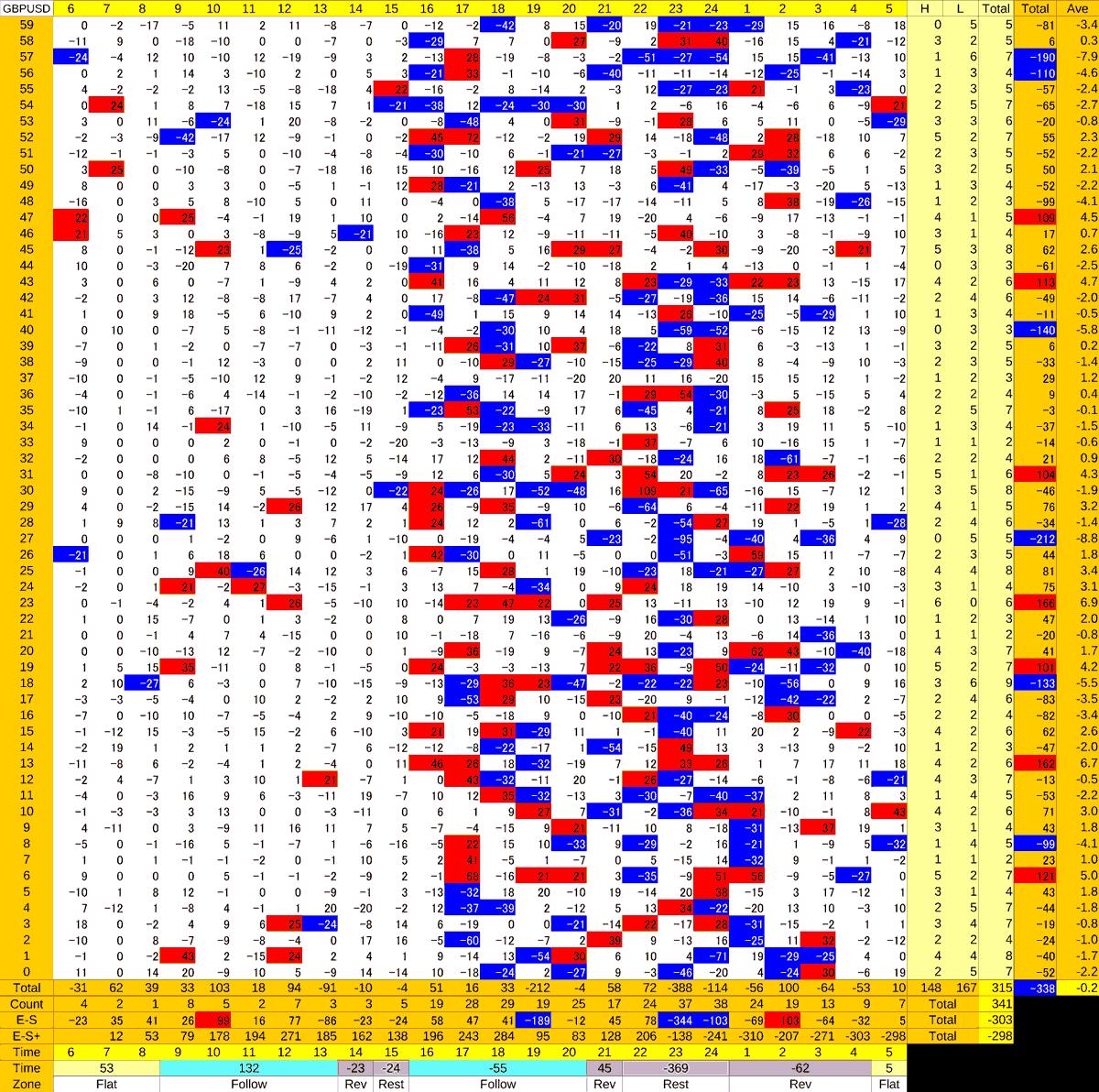 20210113_HS(2)GBPUSD