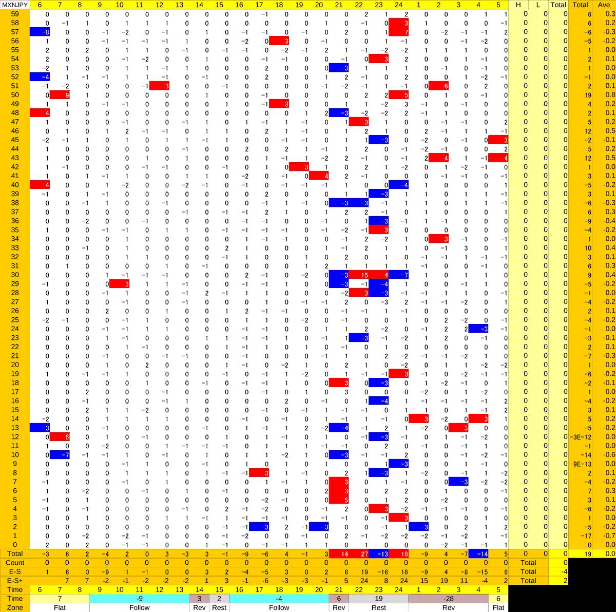 20210113_HS(3)MXNJPY