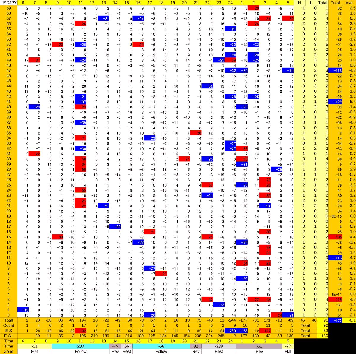 20210114_HS(1)USDJPY