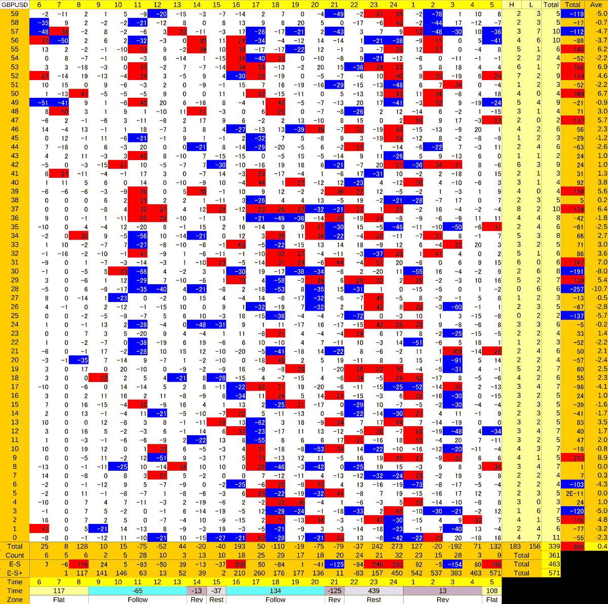 20210114_HS(2)GBPUSD