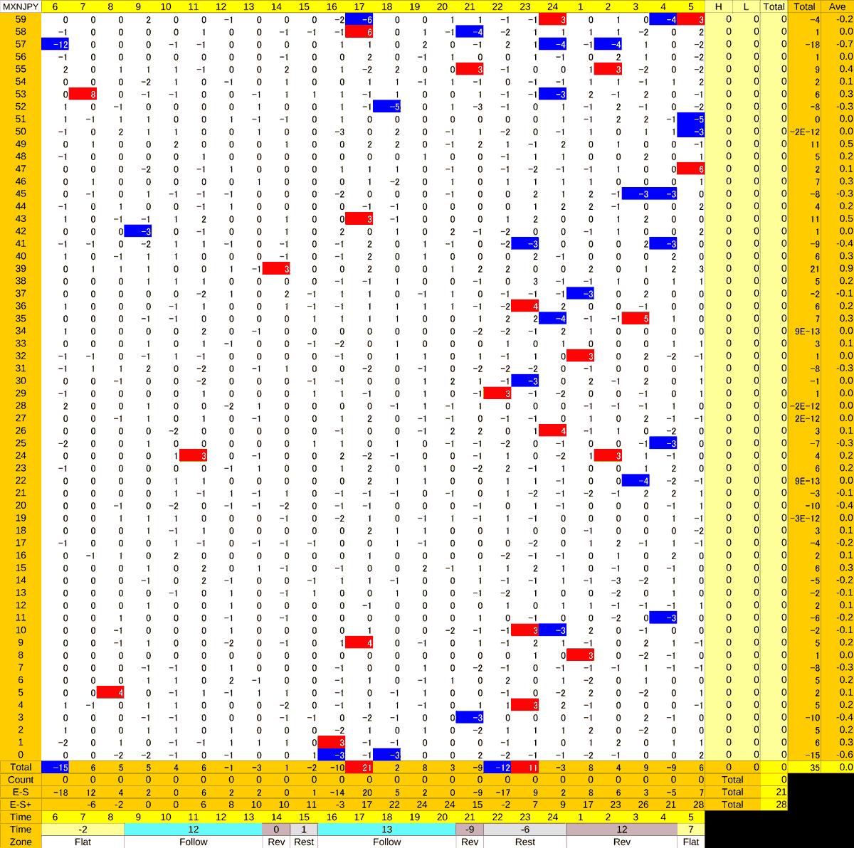 20210114_HS(3)MXNJPY