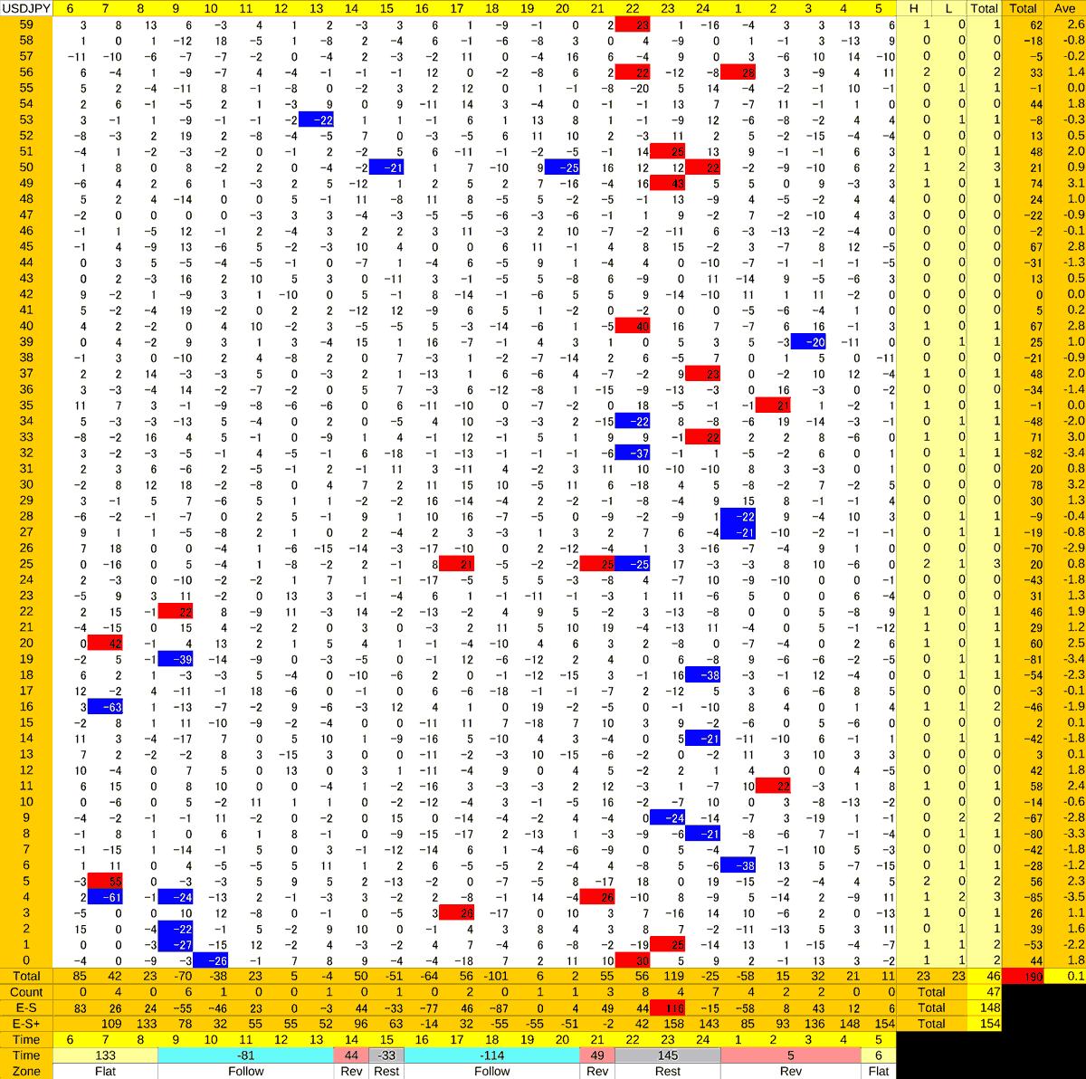 20210115_HS(1)USDJPY