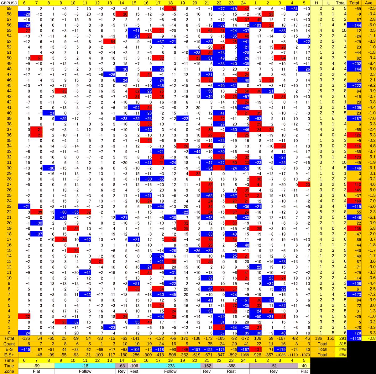 20210115_HS(2)GBPUSD