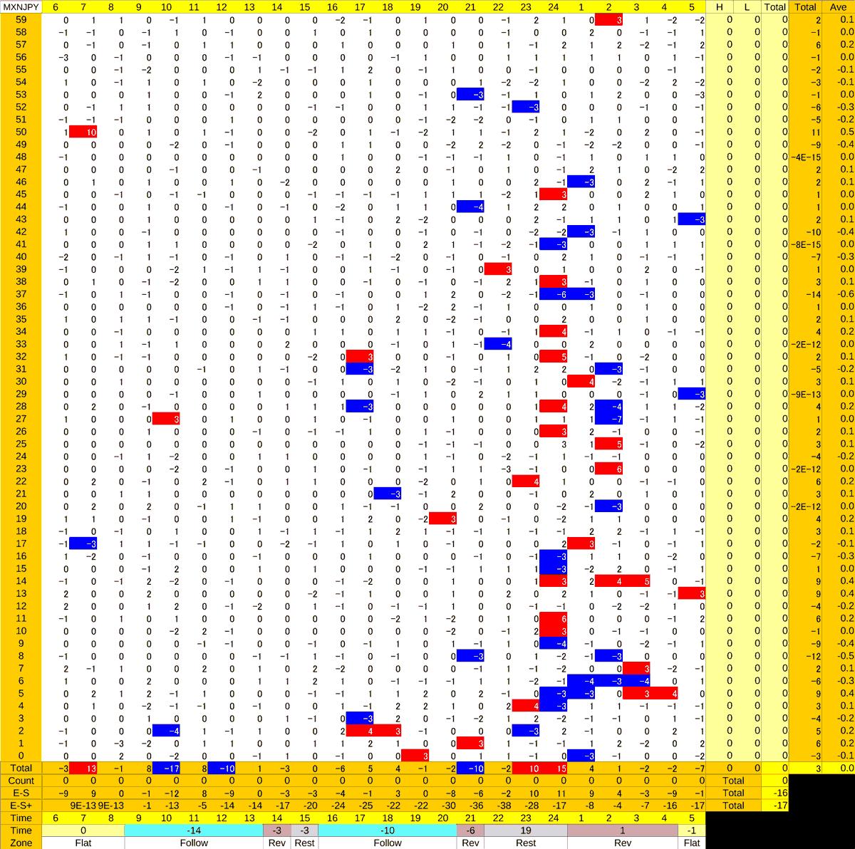 20210115_HS(3)MXNJPY