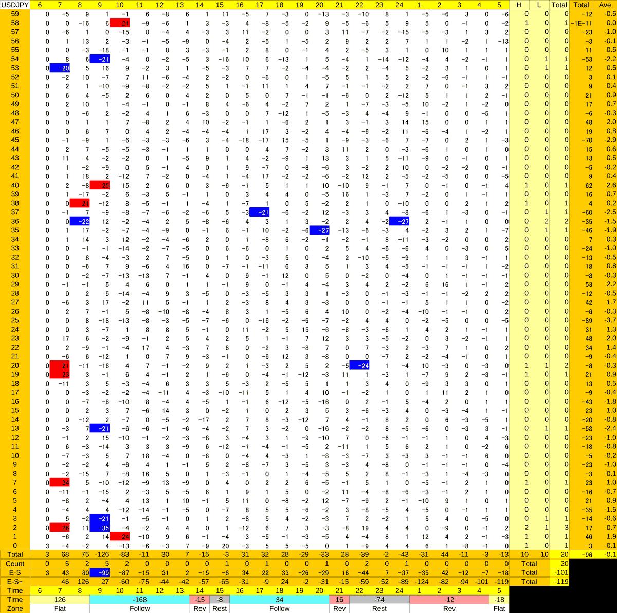 20210118_HS(1)USDJPY