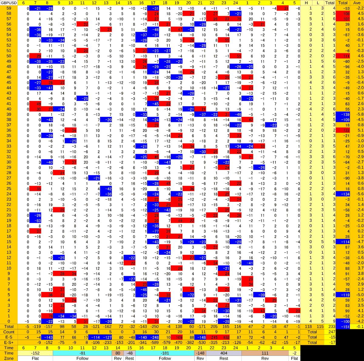 20210118_HS(2)GBPUSD
