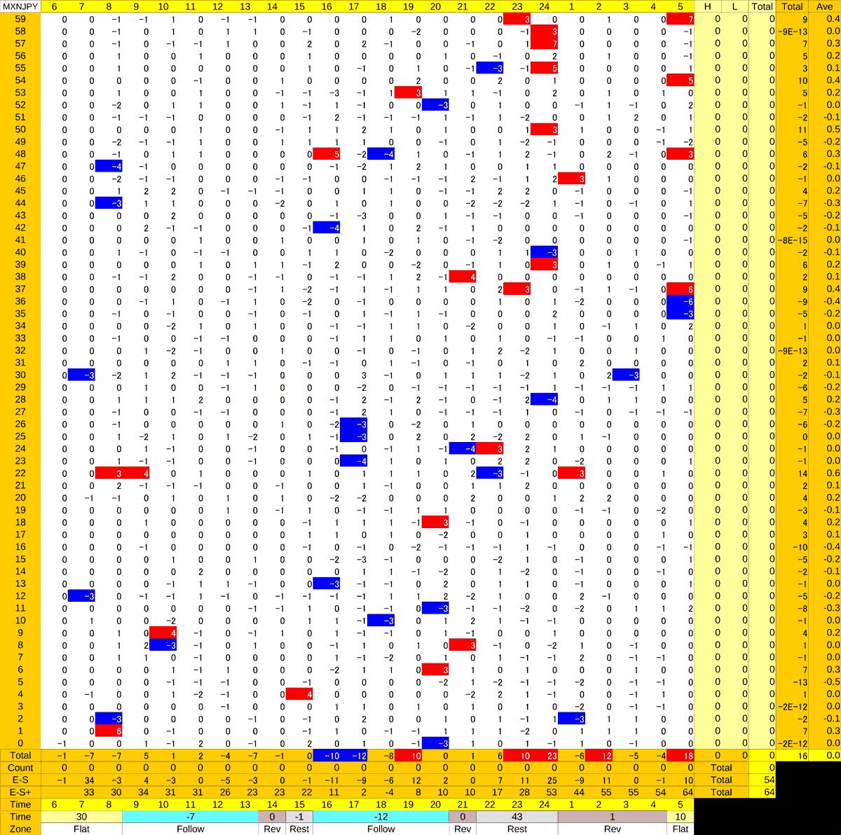 20210118_HS(3)MXNJPY