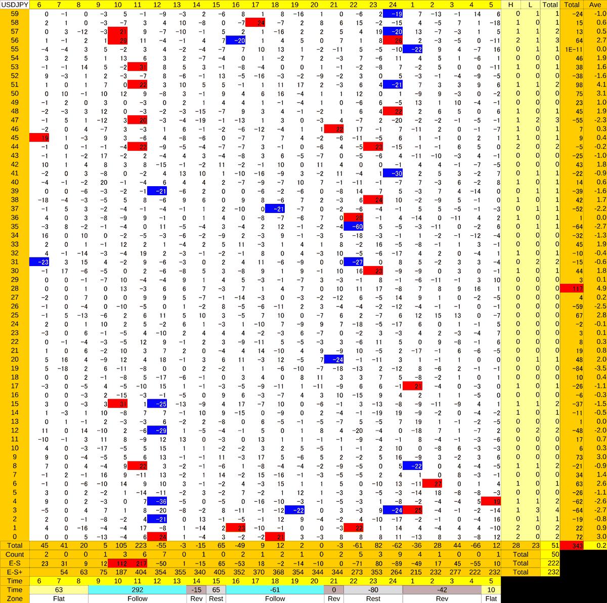 20210119_HS(1)USDJPY