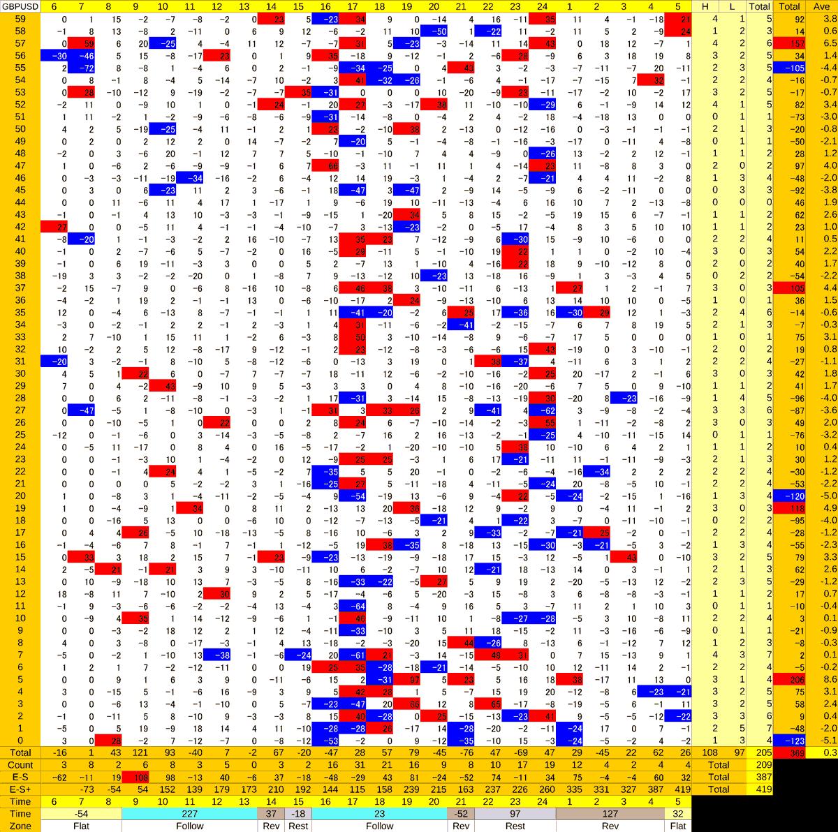 20210119_HS(2)GBPUSD