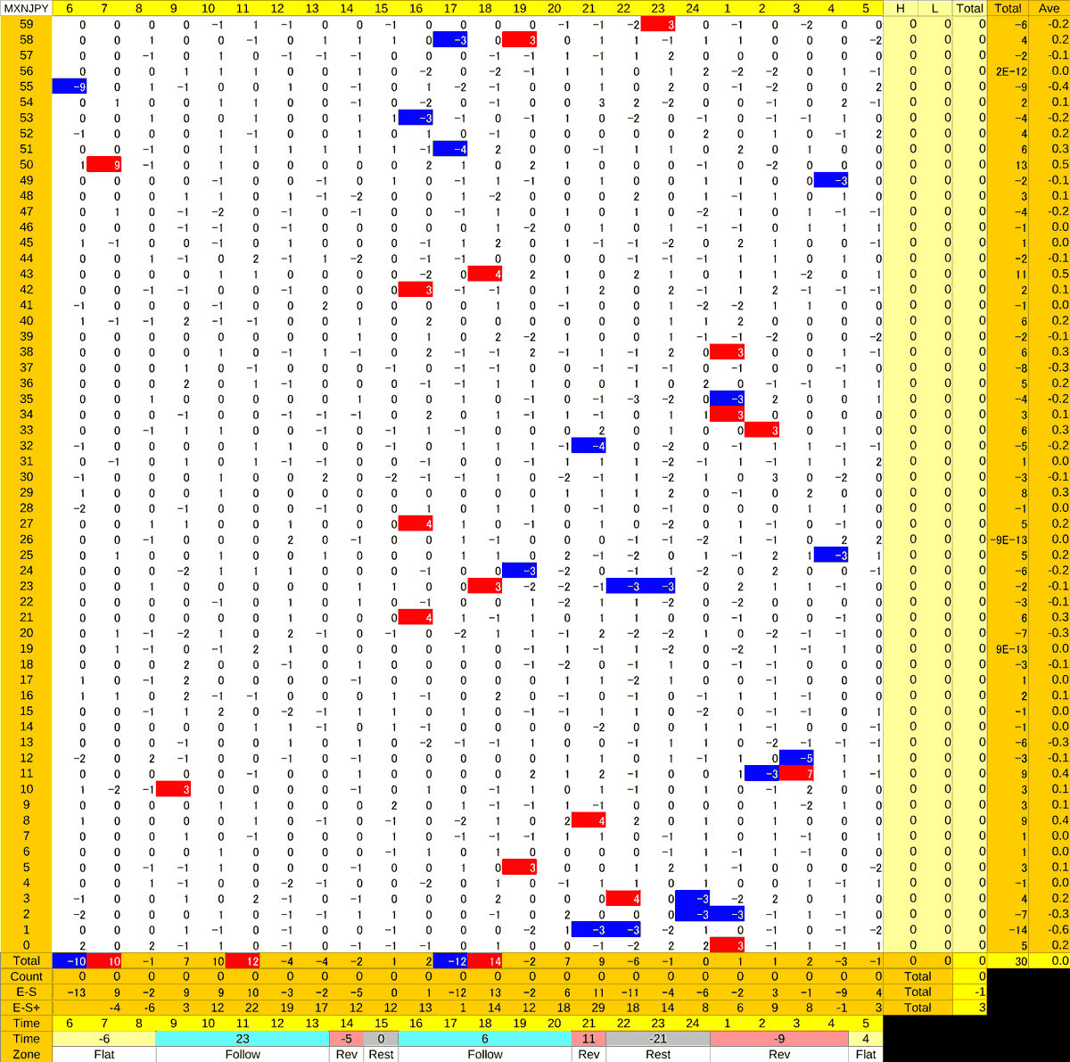 20210119_HS(3)MXNJPY