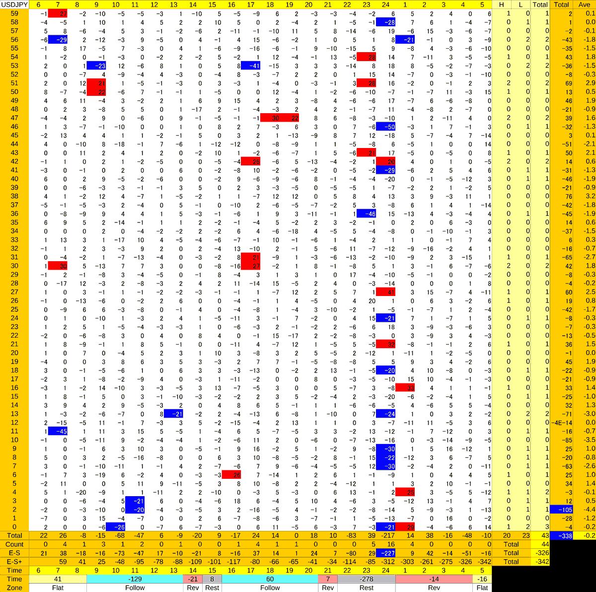 20210120_HS(1)USDJPY