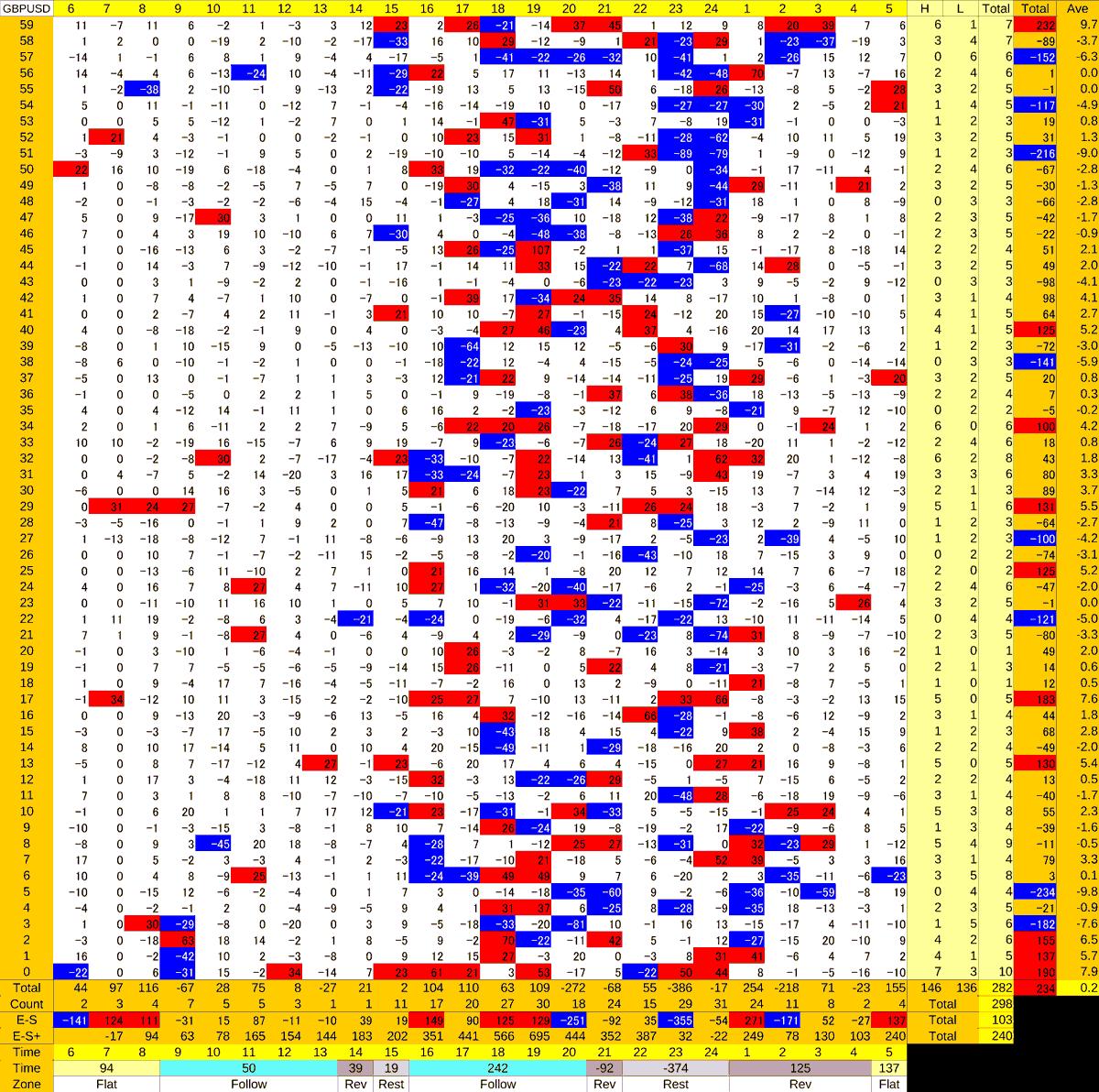 20210120_HS(2)GBPUSD