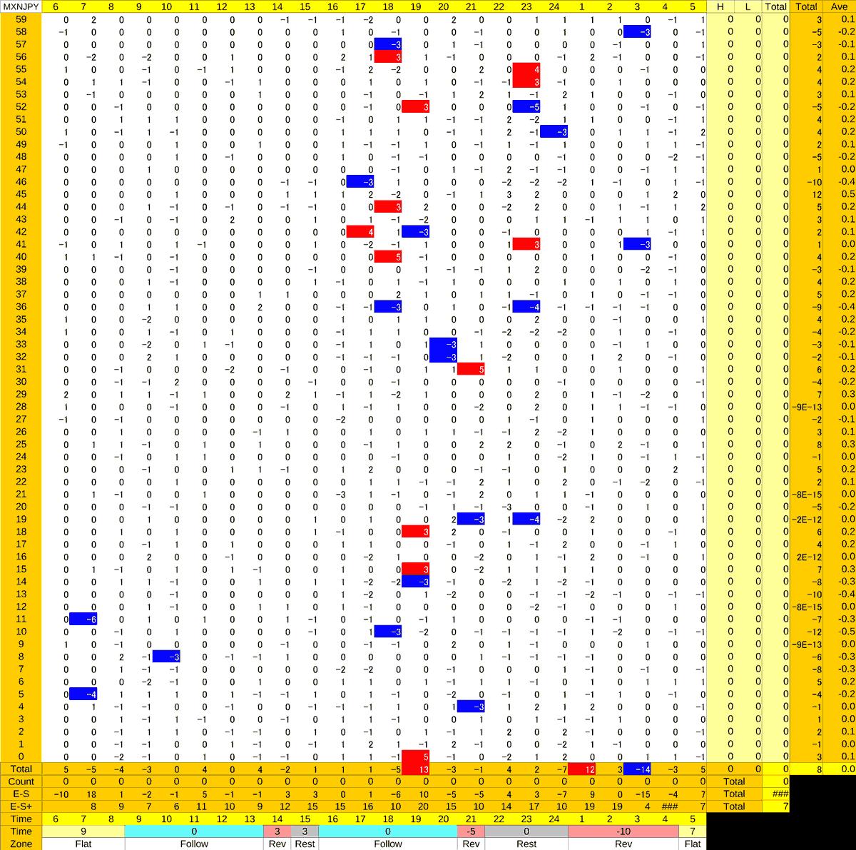 20210120_HS(3)MXNJPY