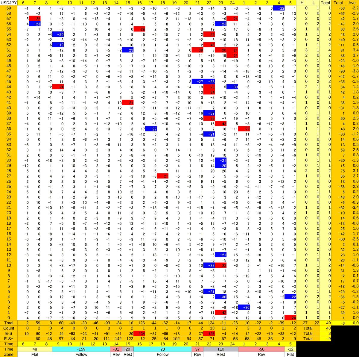 20210121_HS(1)USDJPY