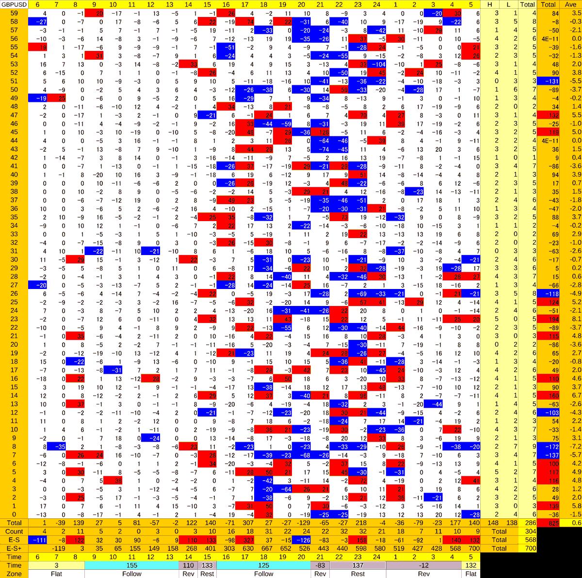 20210121_HS(2)GBPUSD