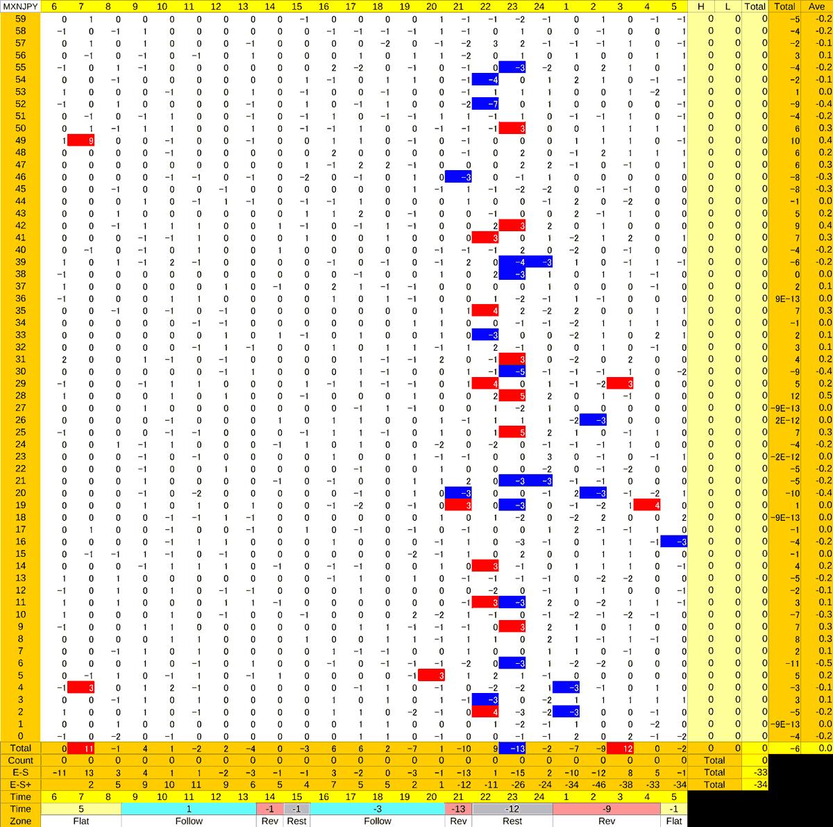 20210121_HS(3)MXNJPY