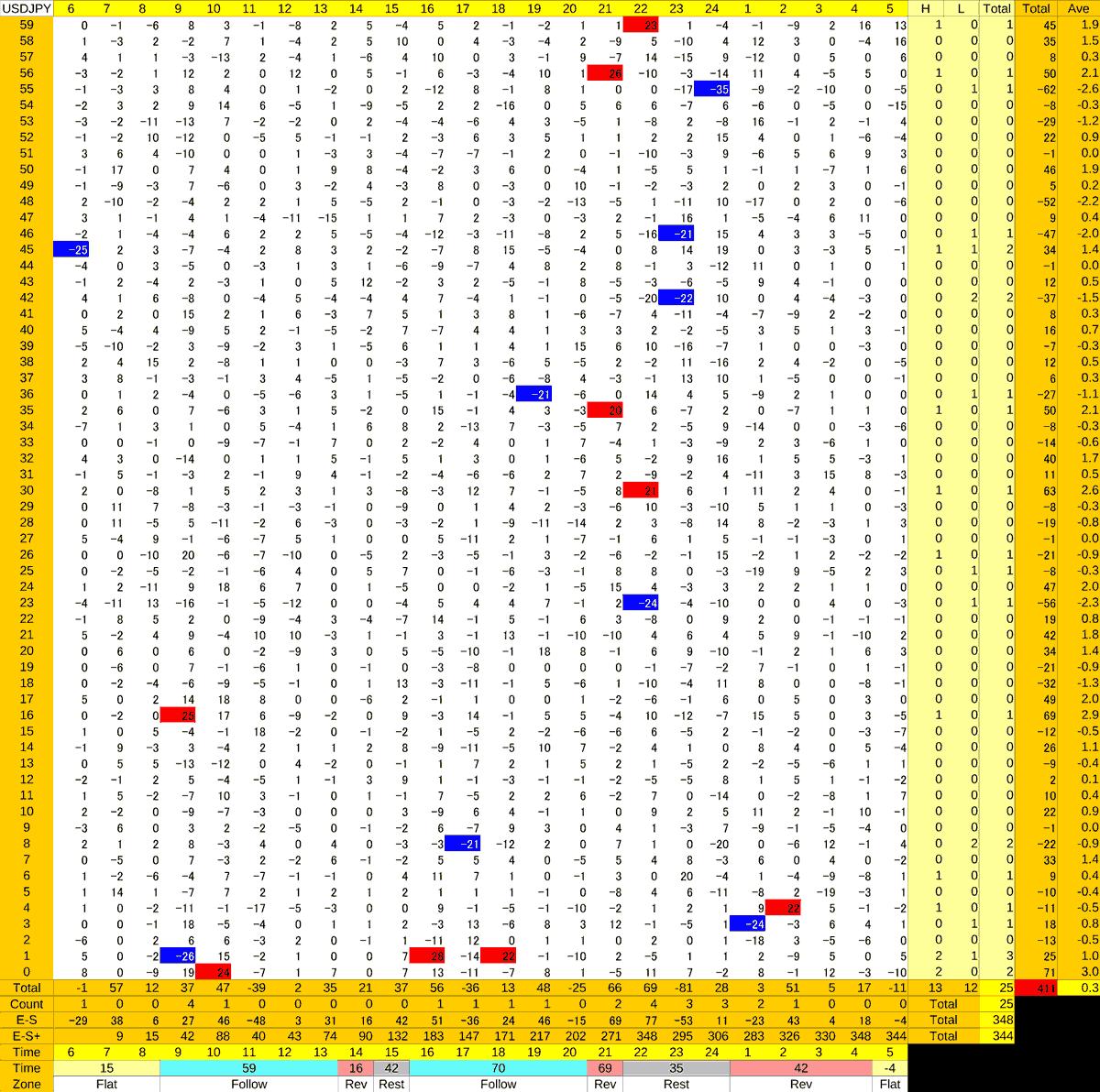 20210122_HS(1)USDJPY