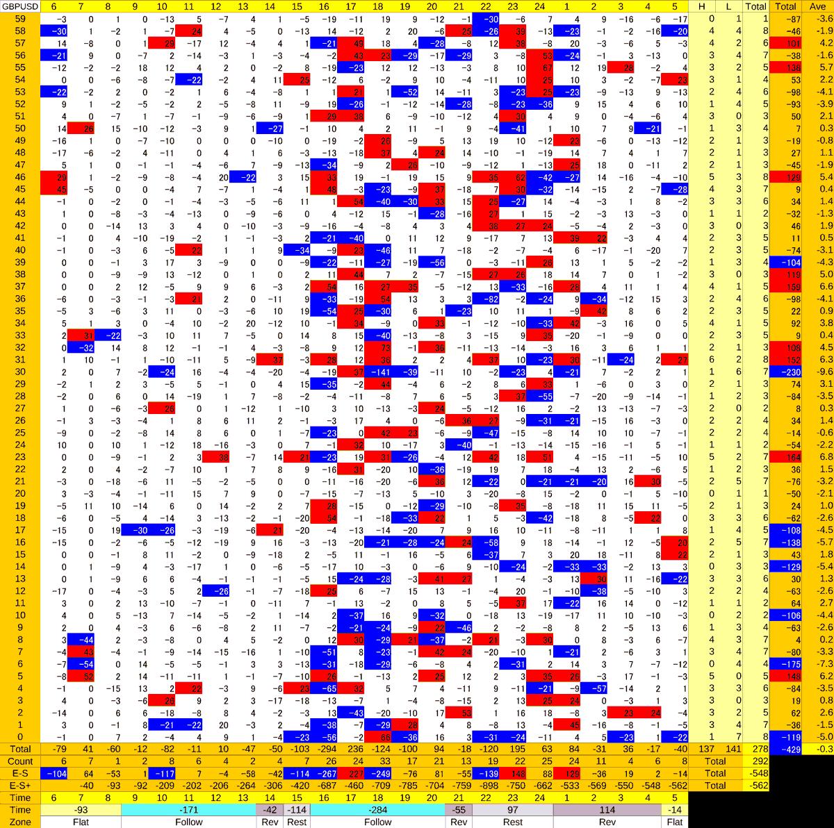 20210122_HS(2)GBPUSD