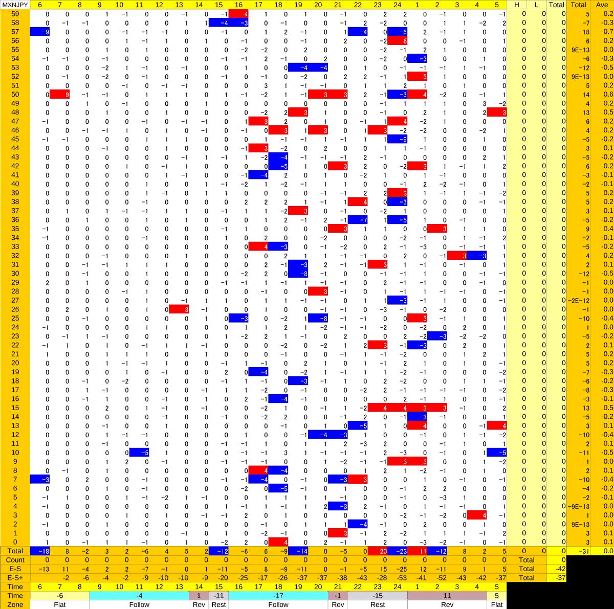 20210122_HS(3)MXNJPY