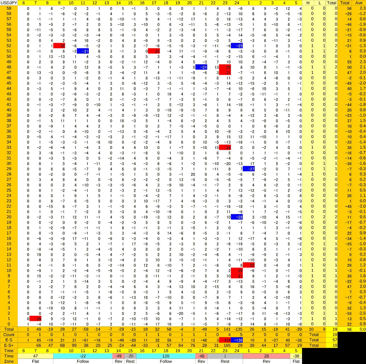 20210125_HS(1)USDJPY