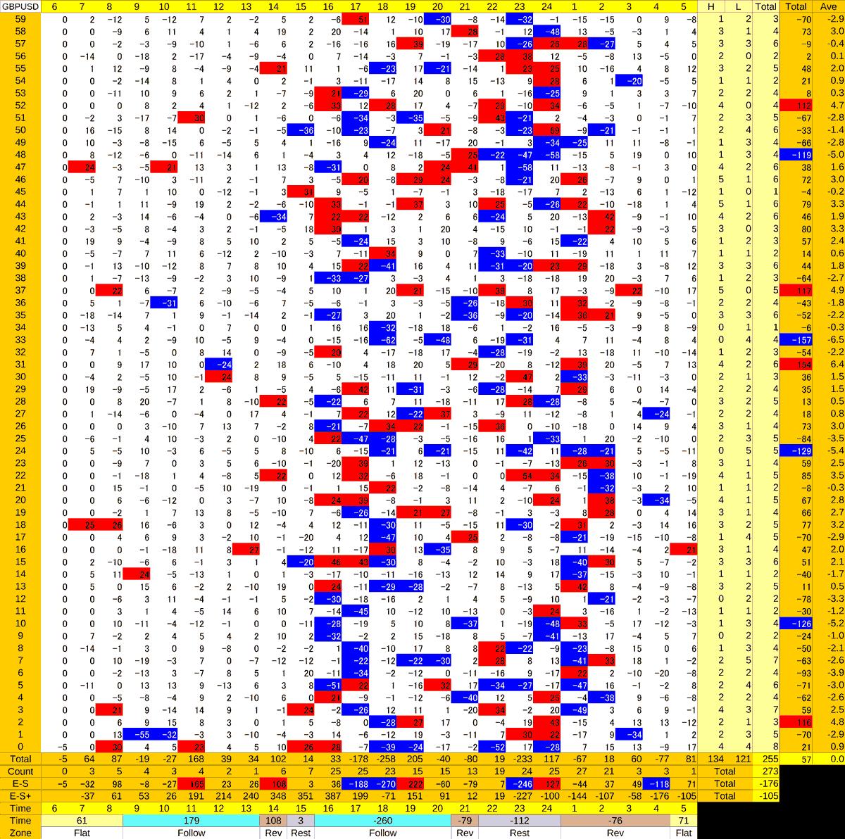 20210125_HS(2)GBPUSD