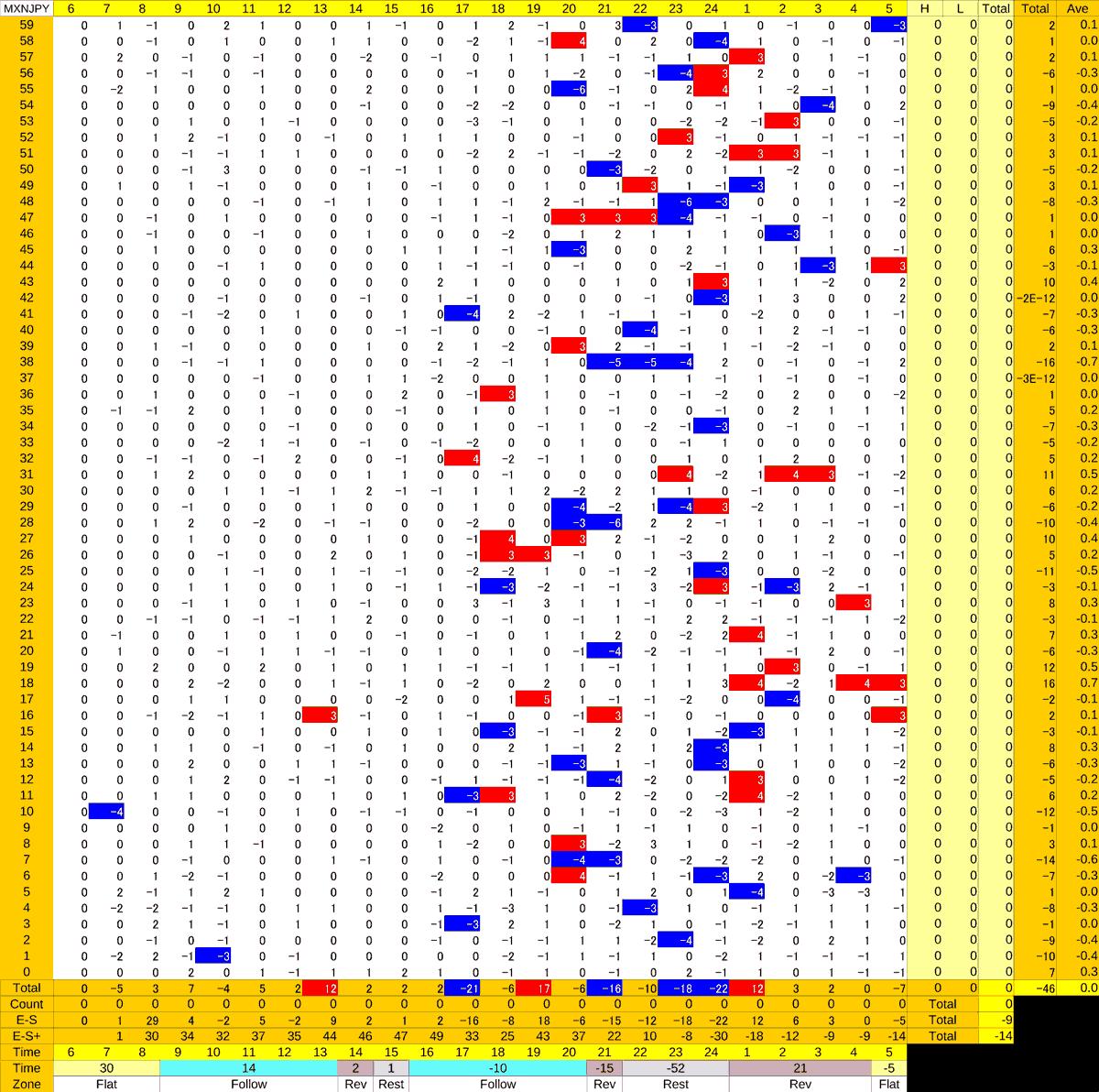 20210125_HS(3)MXNJPY