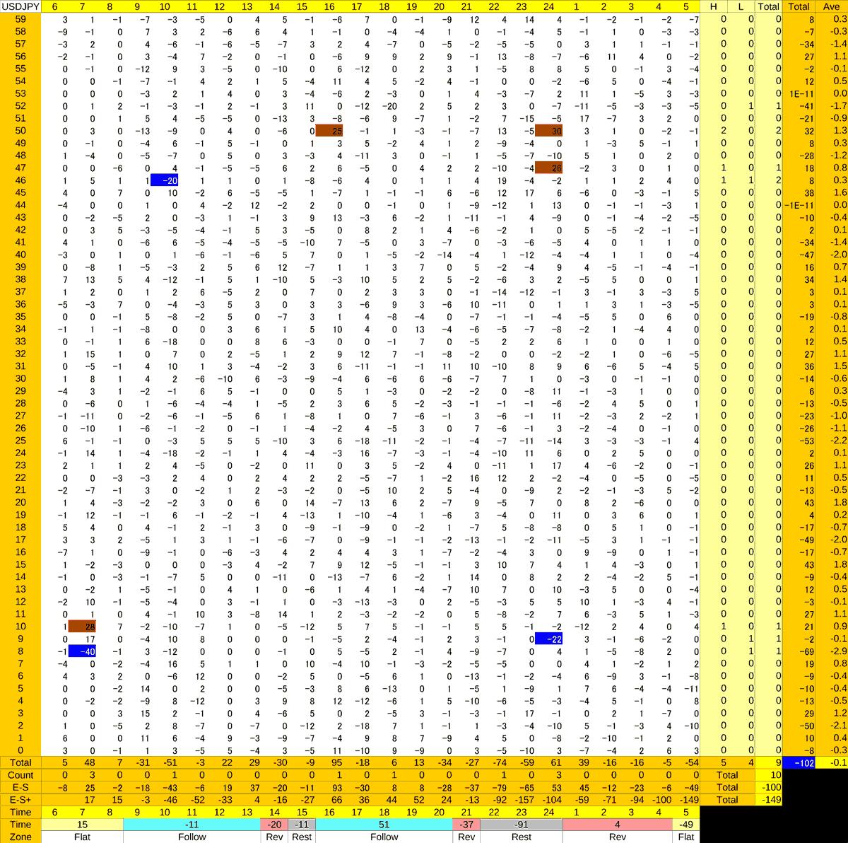 20210126_HS(1)USDJPY