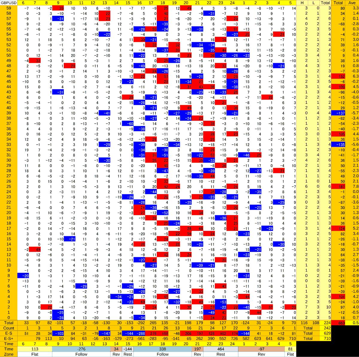 20210126_HS(2)GBPUSD