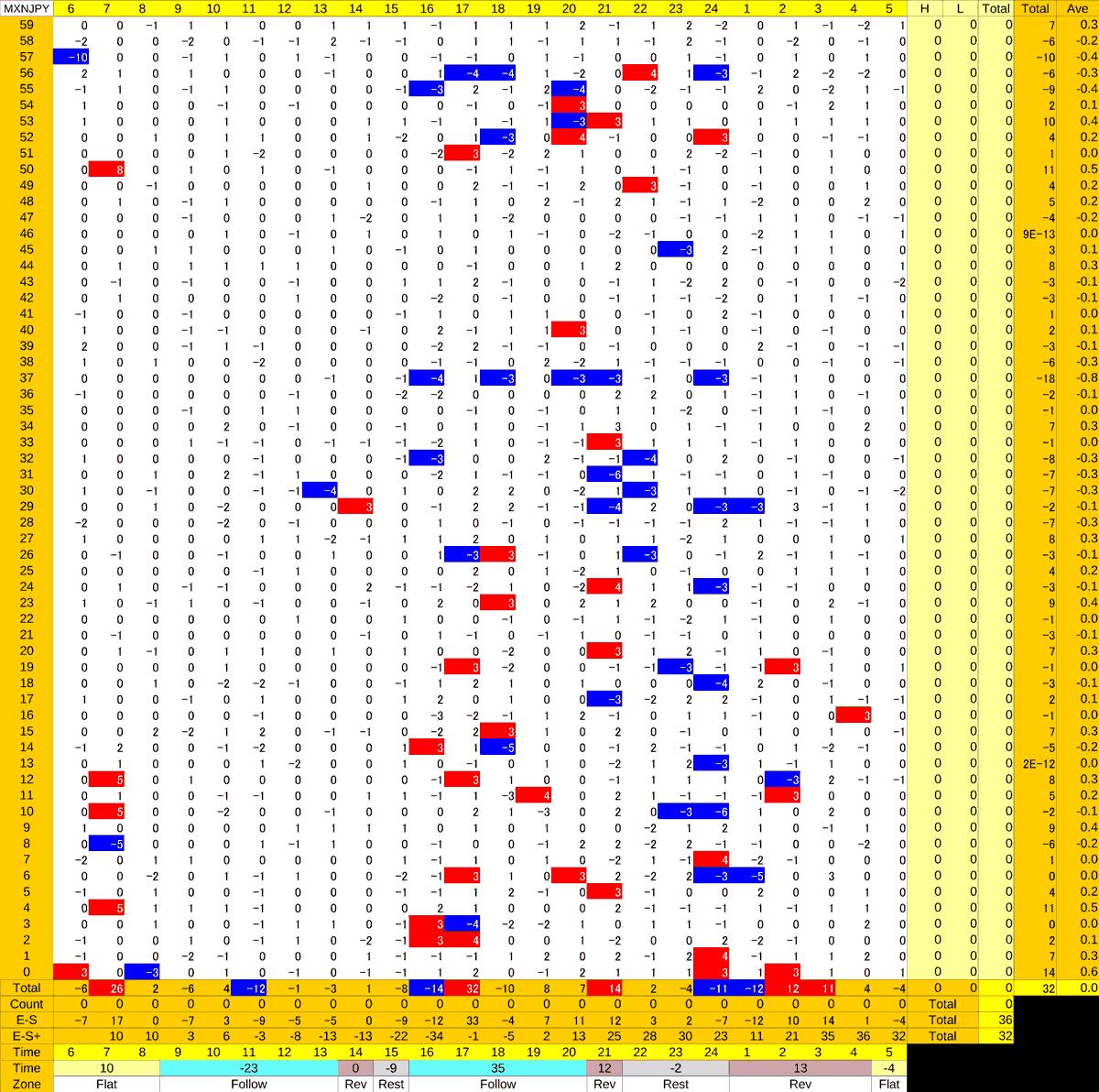 20210126_HS(3)MXNJPY