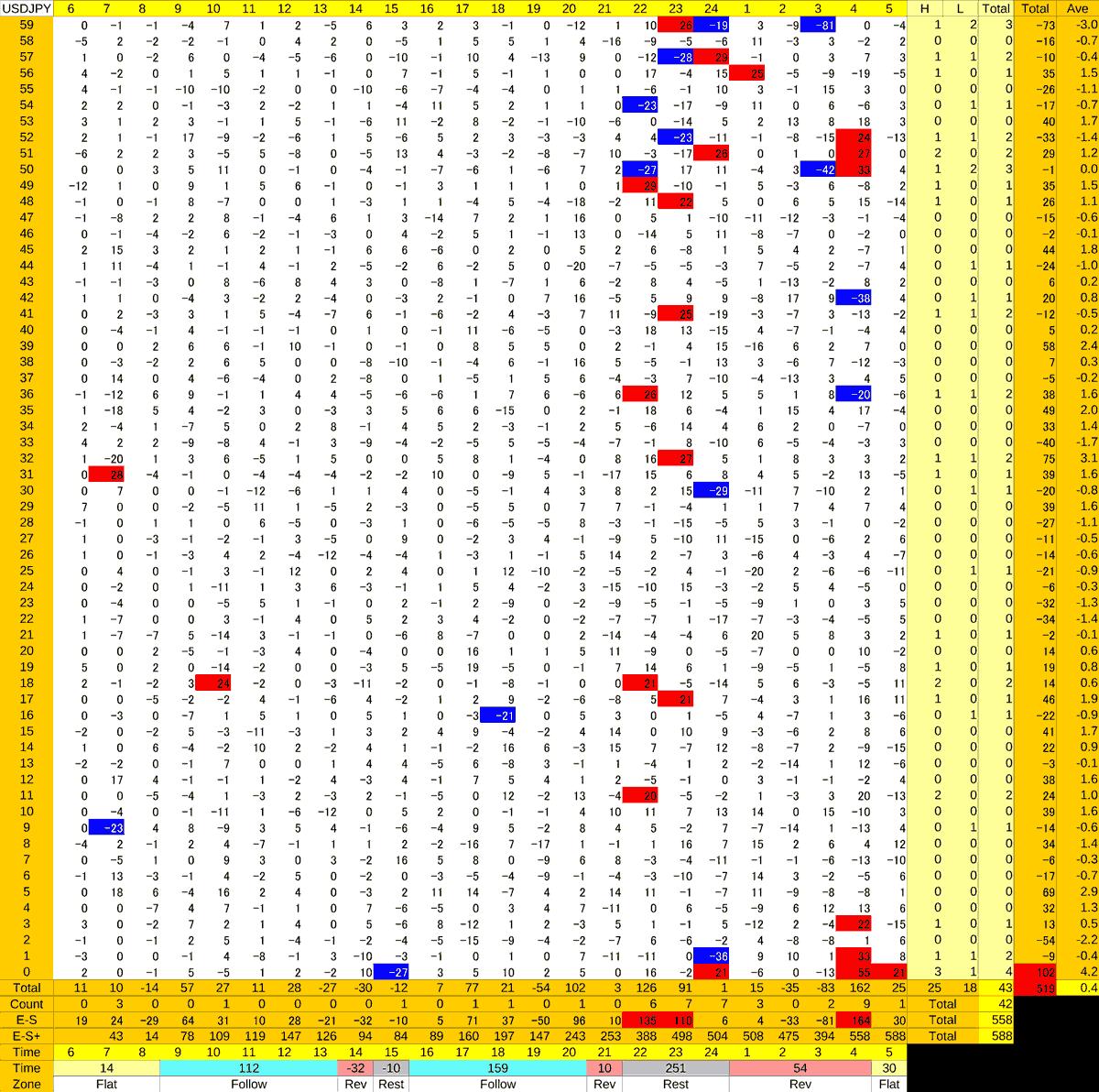 20210127_HS(1)USDJPY