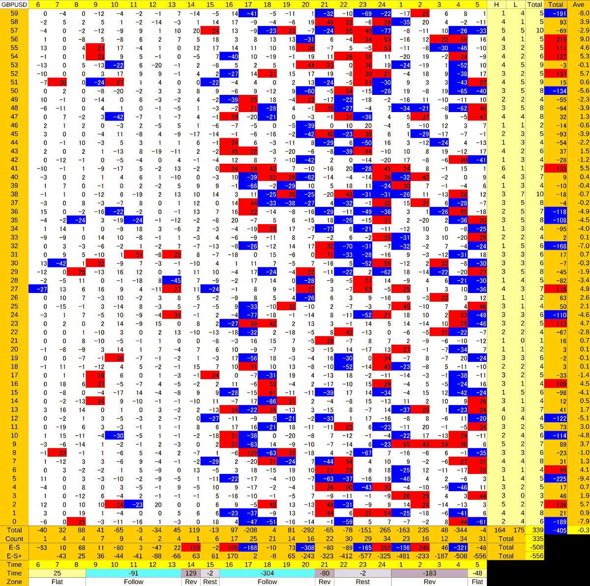 20210127_HS(2)GBPUSD