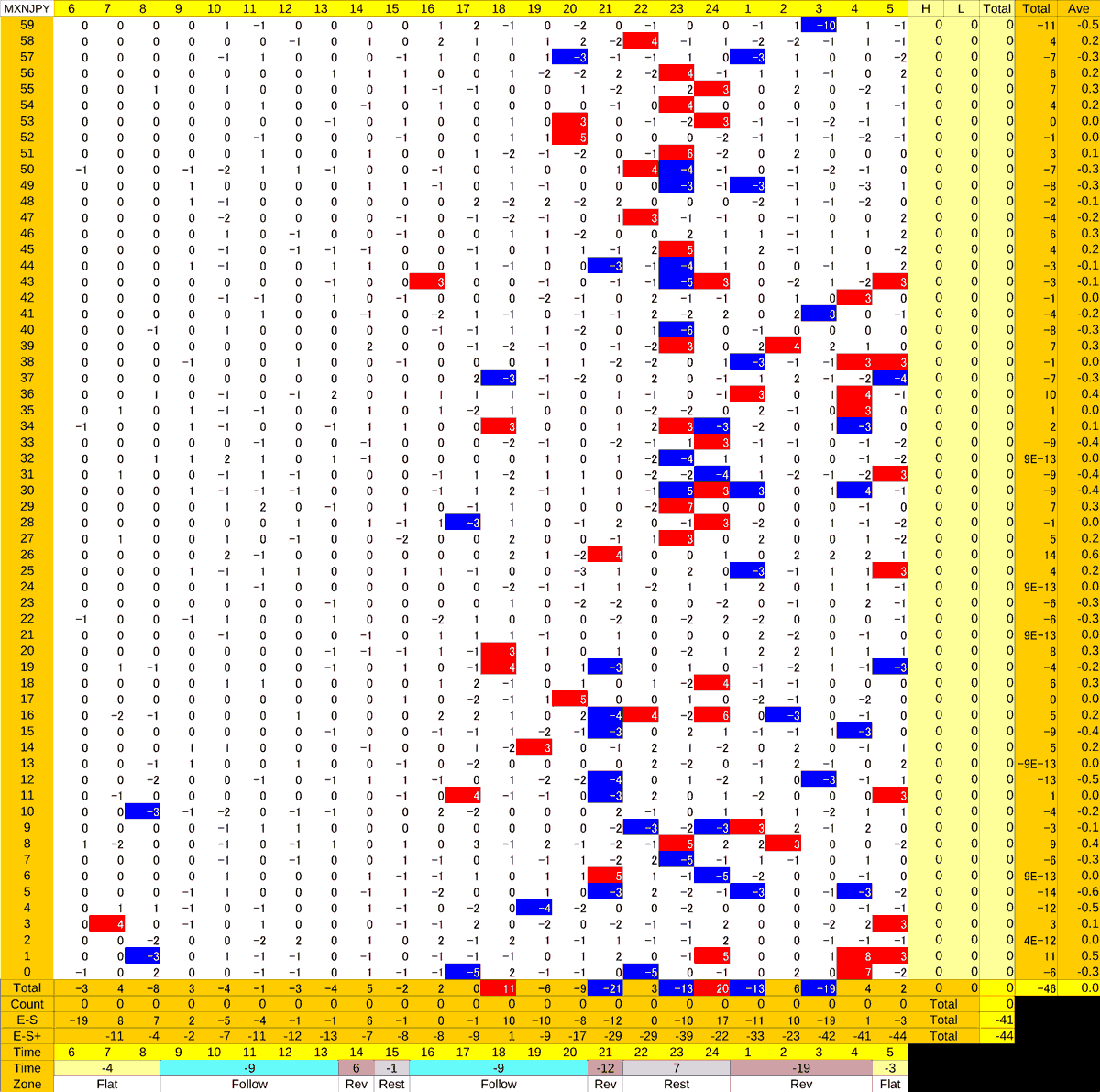 20210127_HS(3)MXNJPY