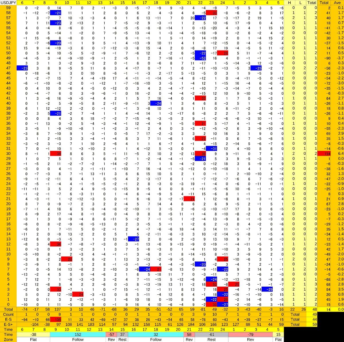 20210128_HS(1)USDJPY