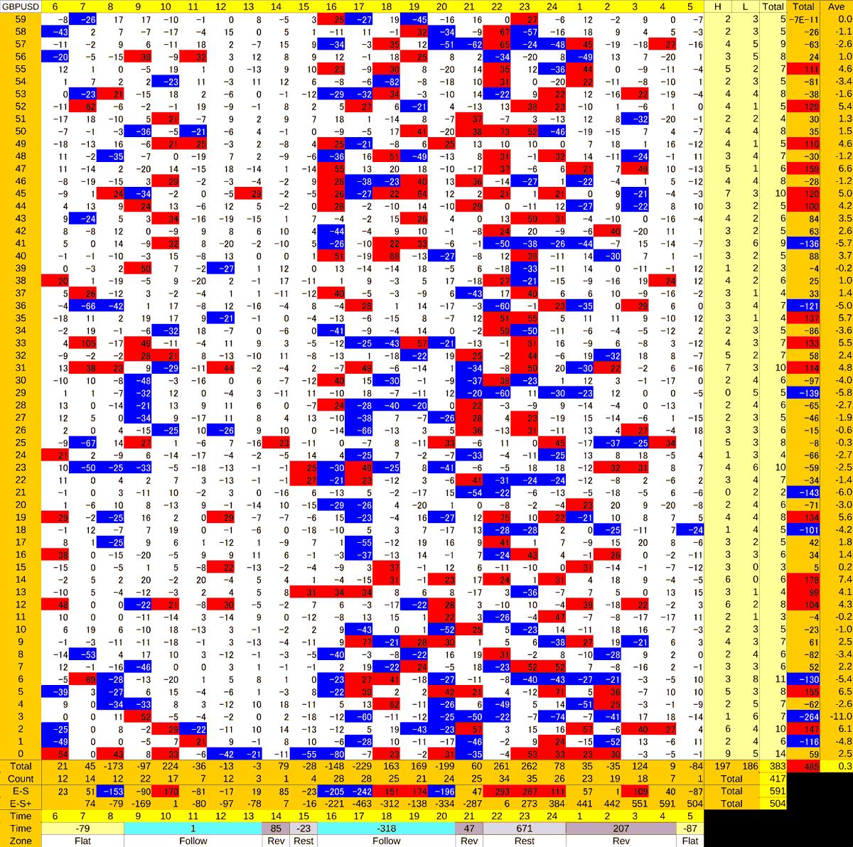 20210128_HS(2)GBPUSD