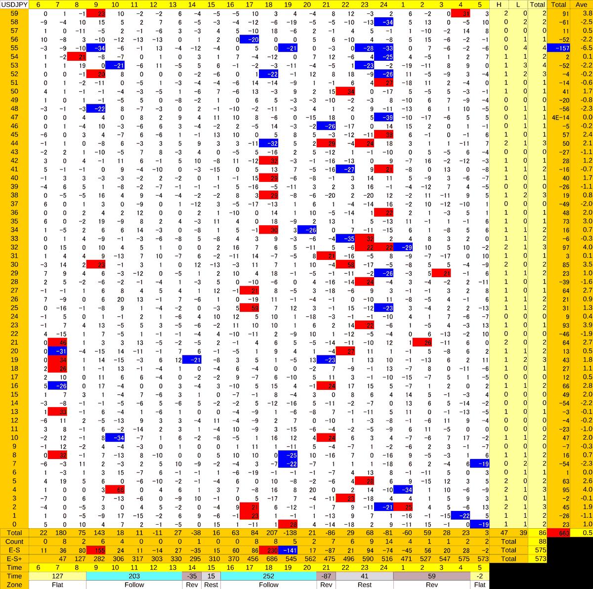 20210129_HS(1)USDJPY
