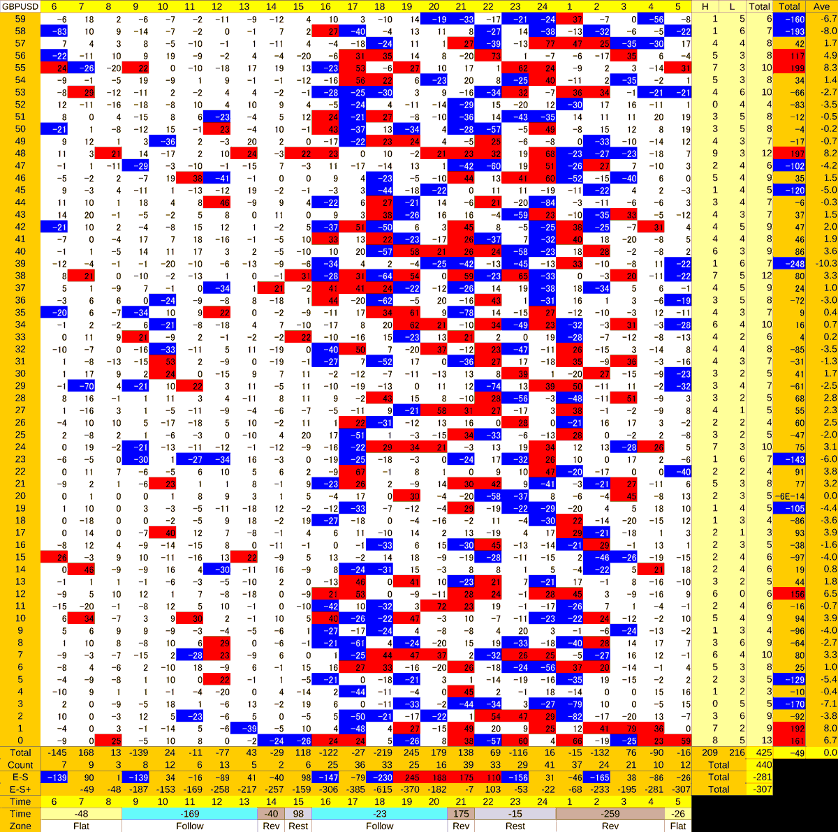 20210129_HS(2)GBPUSD