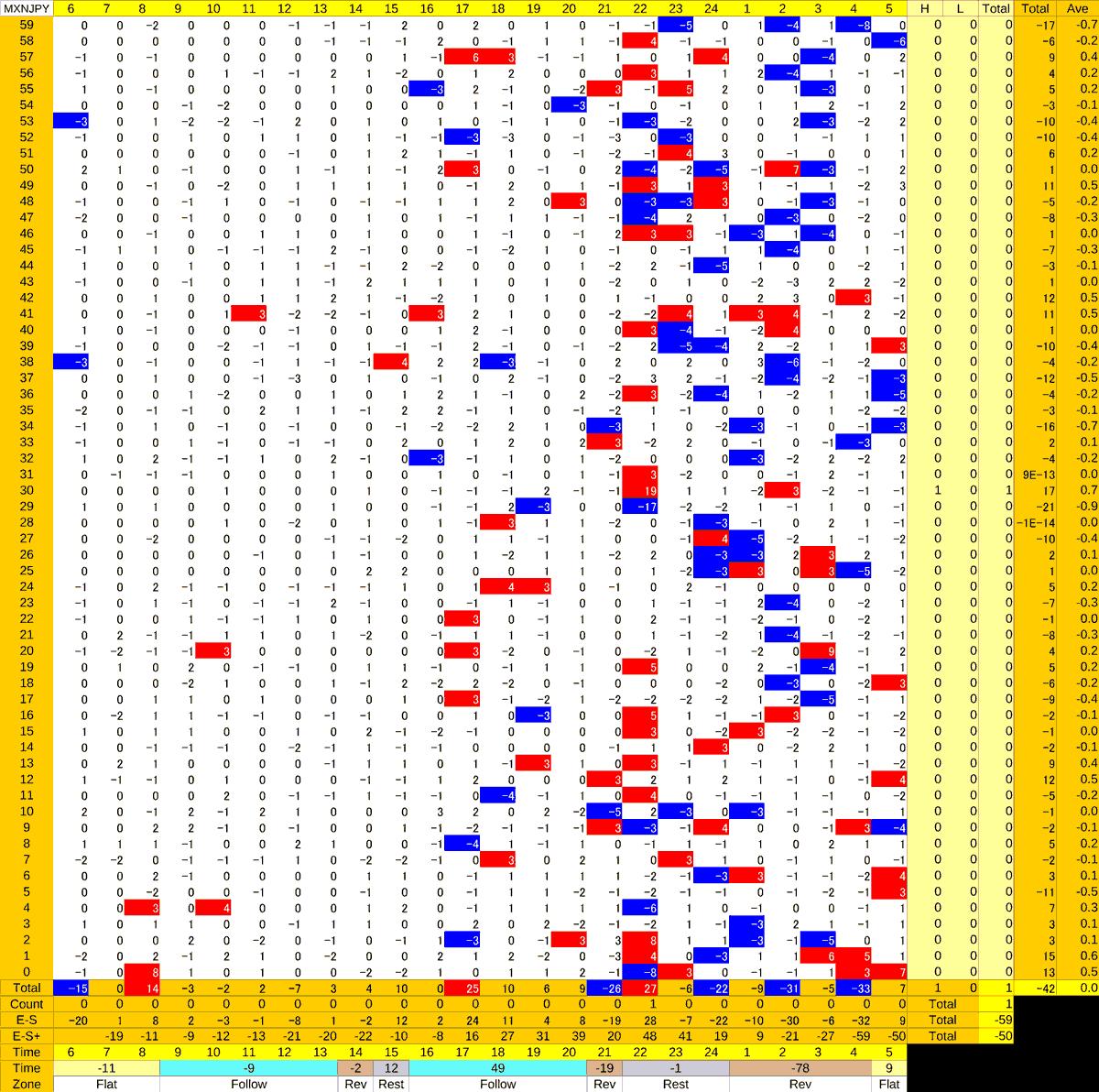 20210129_HS(3)MXNJPY