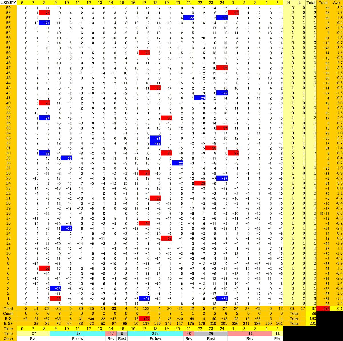 20210201_HS(1)USDJPY