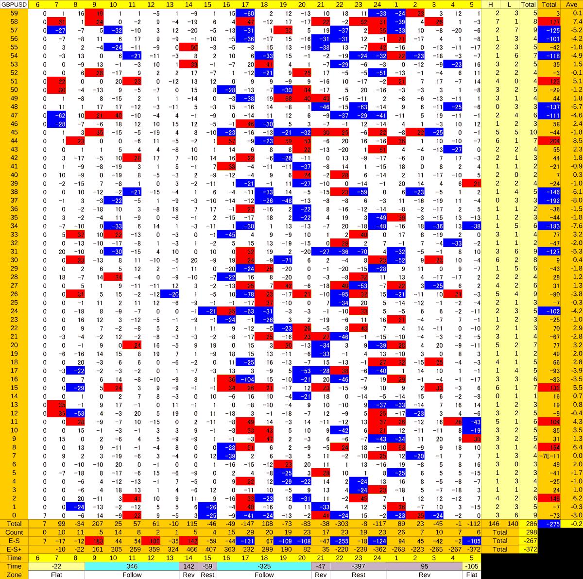 20210201_HS(2)GBPUSD